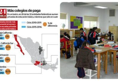 Aumenta 4.6% número de escuelas particulares (+infografía)